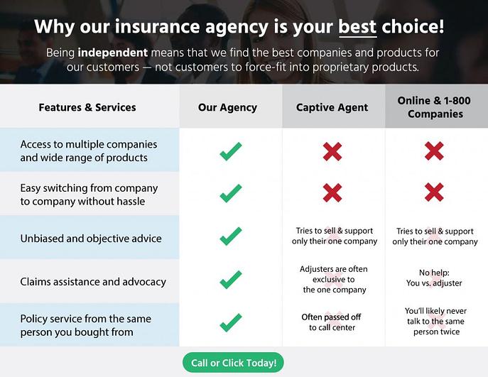 Insurance broker vs agents
